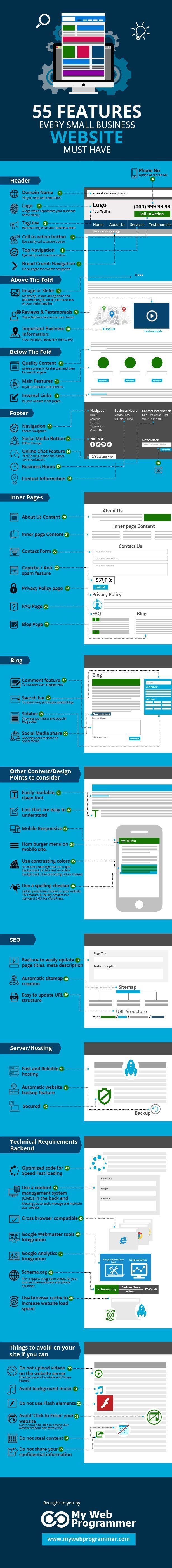 Website Features Checklist 55 Steps To Web Design Success Infographic Small Business Website Web Design Tips Business Website