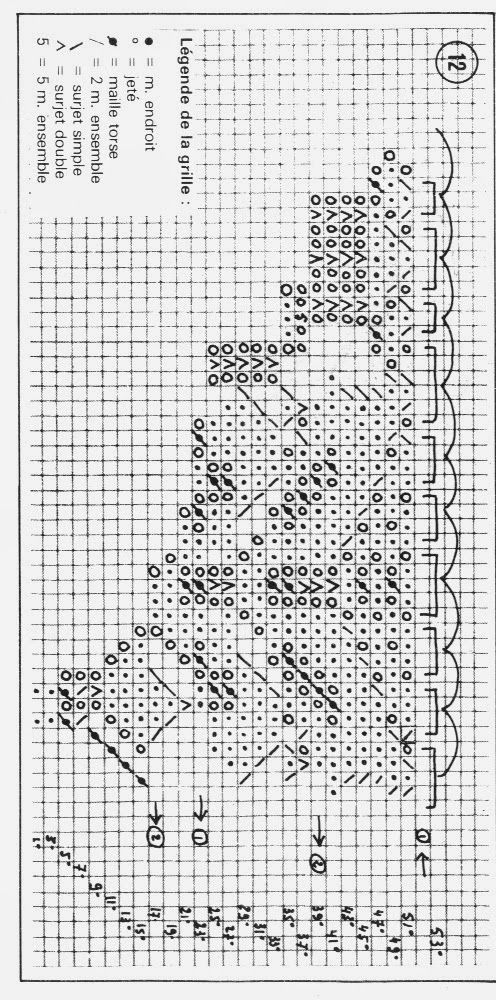 Knitted napkin of sheets | Tejido 5 agujas | Pinterest | Croché ...