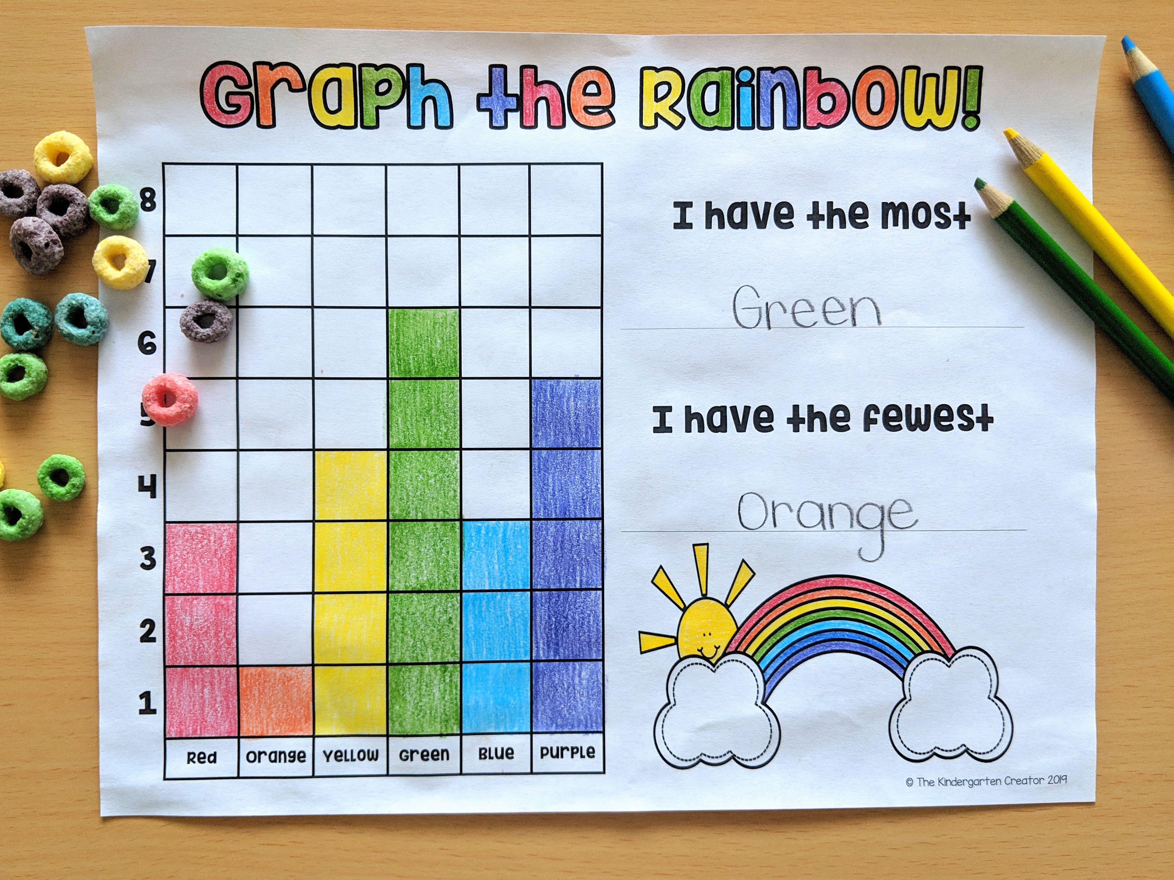 Skittle Or Fruit Loop Math
