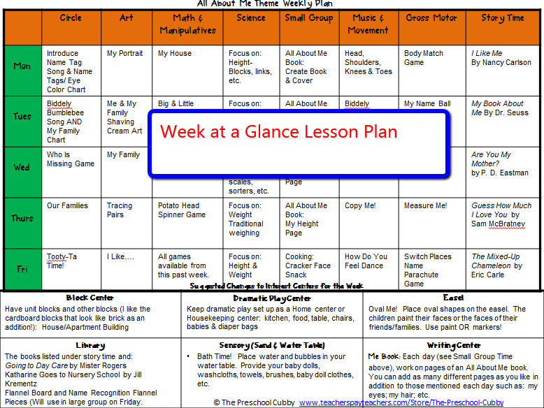 Weekly Curriculum Plans Toddlers