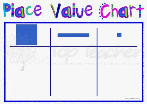 Use This Place Value Chart When Working With Base 10 Mab Block In Your Place Value Chart Place Values Chart