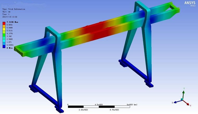 Overhead Crane Design Calculations : A type gantry crane ansys calculation overhead