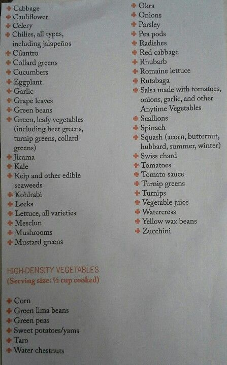 list of foods for the drs diet