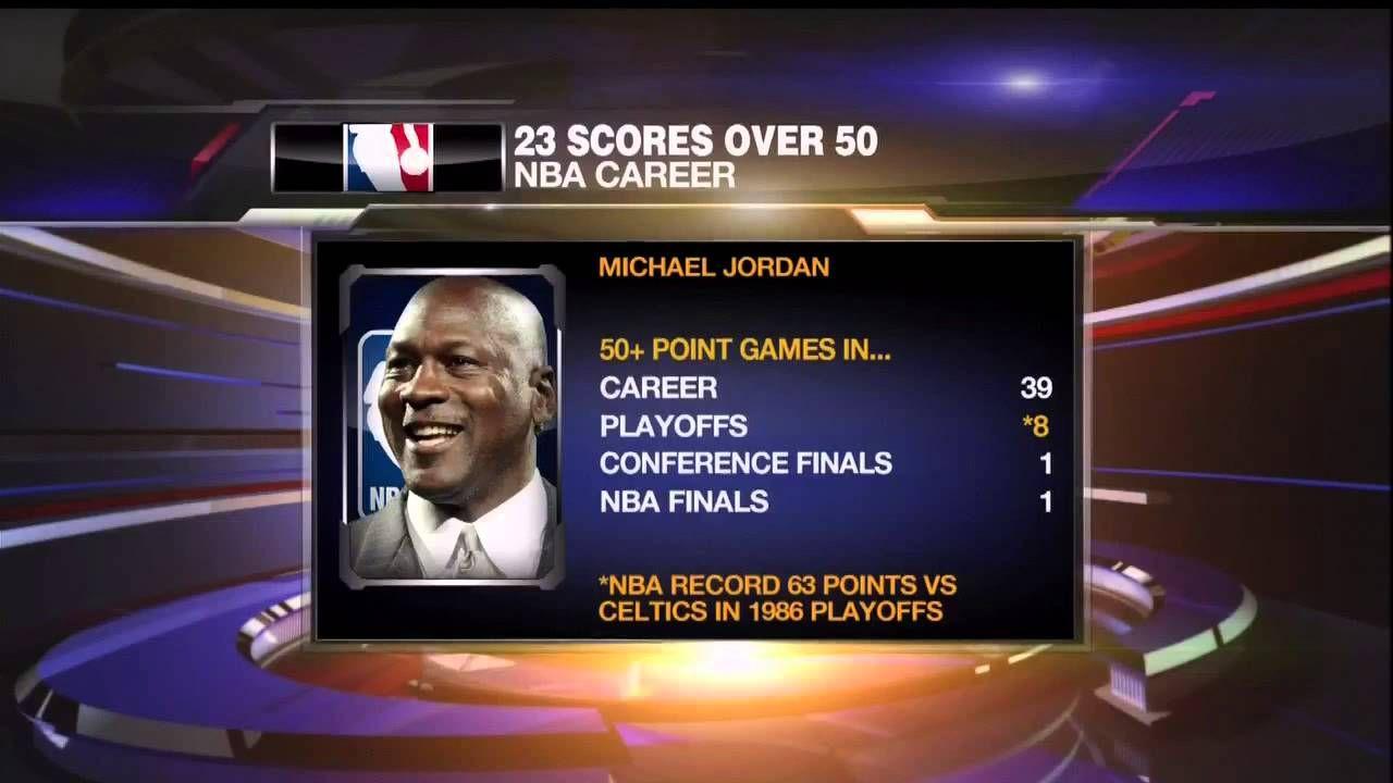 CSN Special:  Michael Jordan 23/50  (HD)