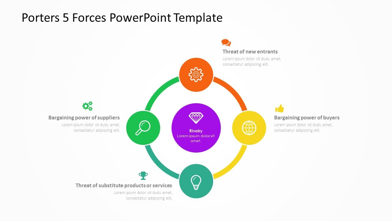 The Competition In Your Industry Is Fierce And It Is Important That Your Business Partners And E Powerpoint Templates Powerpoint Business Powerpoint Templates Porter 5 forces template powerpoint
