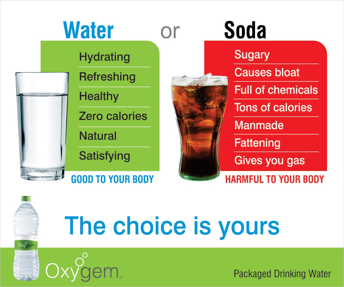 Water Or Soda Water Hydrating Refreshing Healthy Zero Calories Natural Satisfying Good To Your Body Soda Suga Drinking Water Calorie You Are Awesome