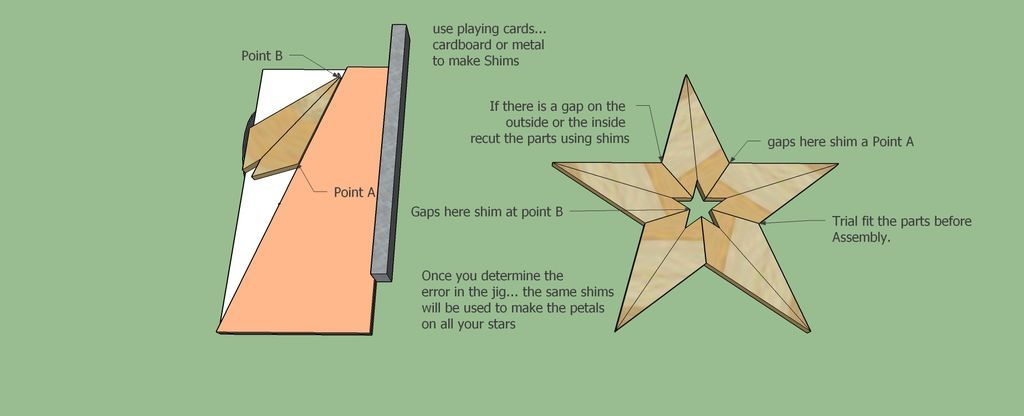 How To Make A 24 Inch Wooden Star With A 2x4 Wooden Stars Wood Crafting Tools Wood Stars