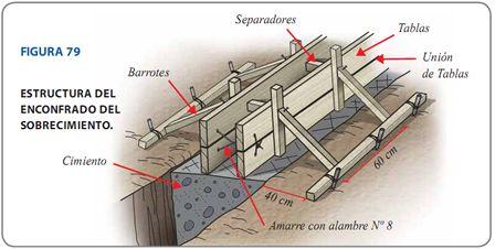 Aceros arequipa 8 1 encofrado de sobrecimientos for Encofrado de escaleras de concreto