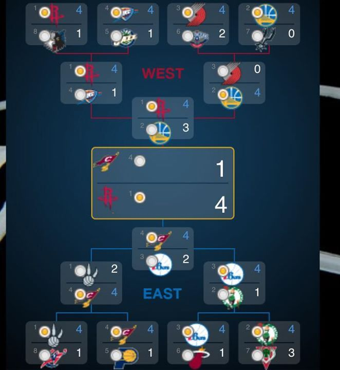 The Nba Playoff Bracket Is Set With The Nba Regular Season Closing Last Night I Thought Id Try To Fi Bracket Challenge Nba Playoff Bracket Basketball Bracket