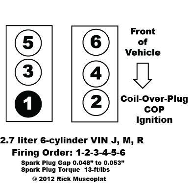 order, spark plug gap, spark plug torque, coil pack layout