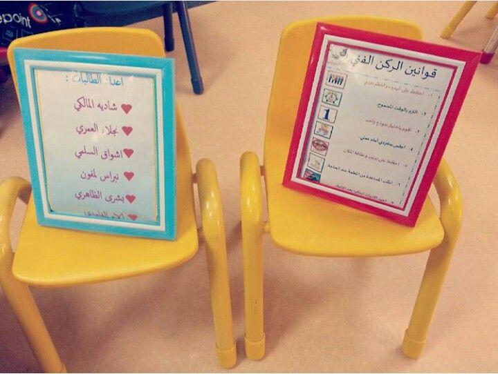تطبيق الركن الفني في الروضة عبارة عن إعادة تدوير بأدوات لها علاقه بالغذاء الركن عبارة عن 4 اقسام مع وجود نموذج Spring Kindergarten Decor Kindergarten