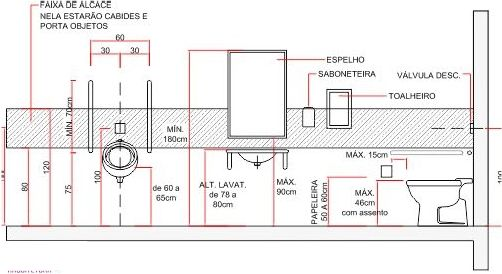 Aprenda A Projetar Banheiros Adaptados Banheiro Para Deficientes