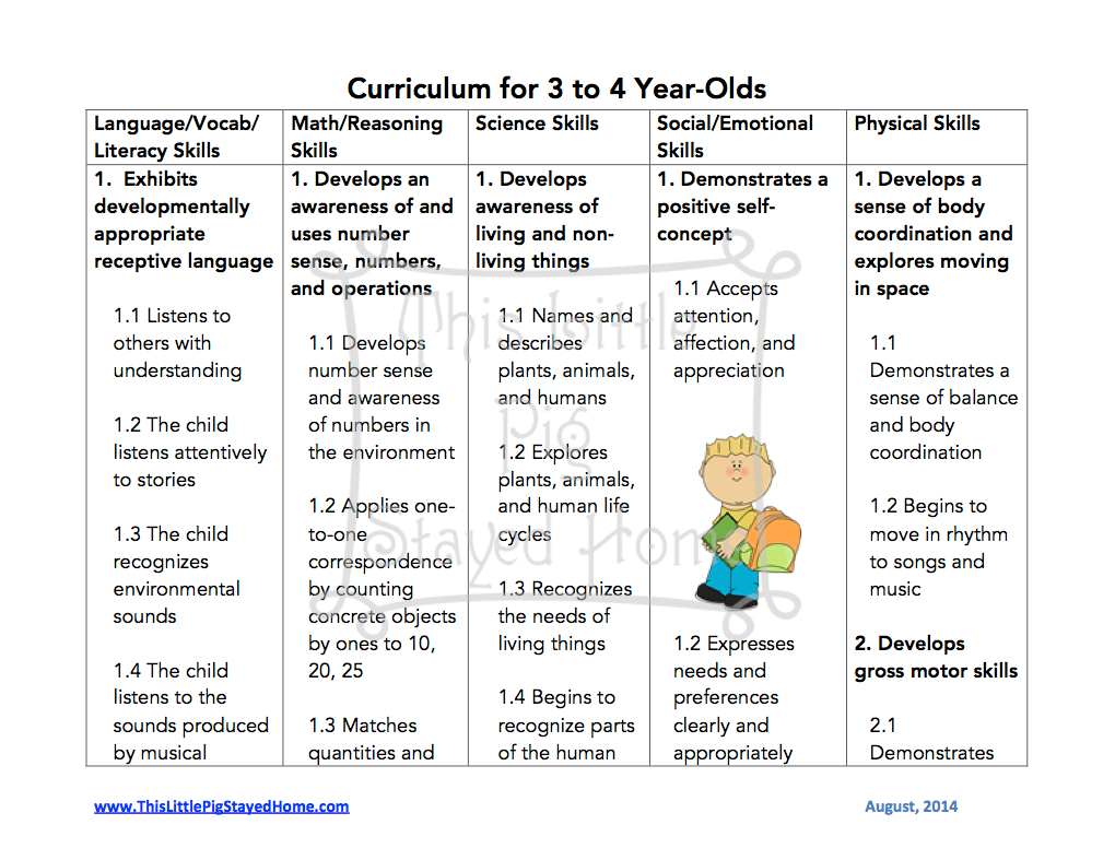 Curriculum Standards For Homeschool 3-4 Year Olds. Free