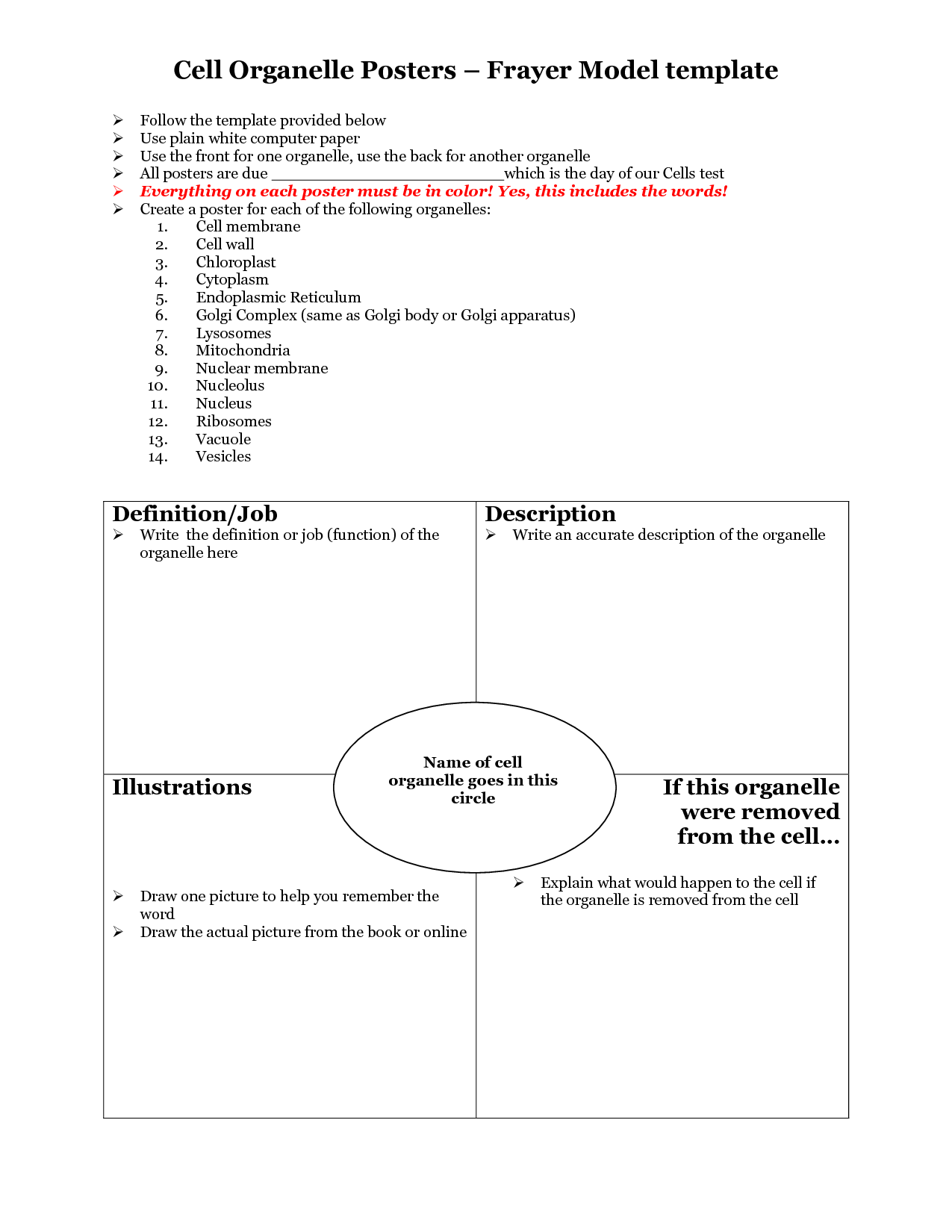 worksheet Frayer Model Worksheet frayer model template word math school math