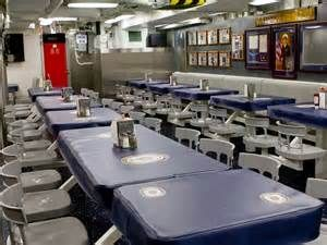 Modern Submarine Mess Hall - Bing images | Rogue Planet ...