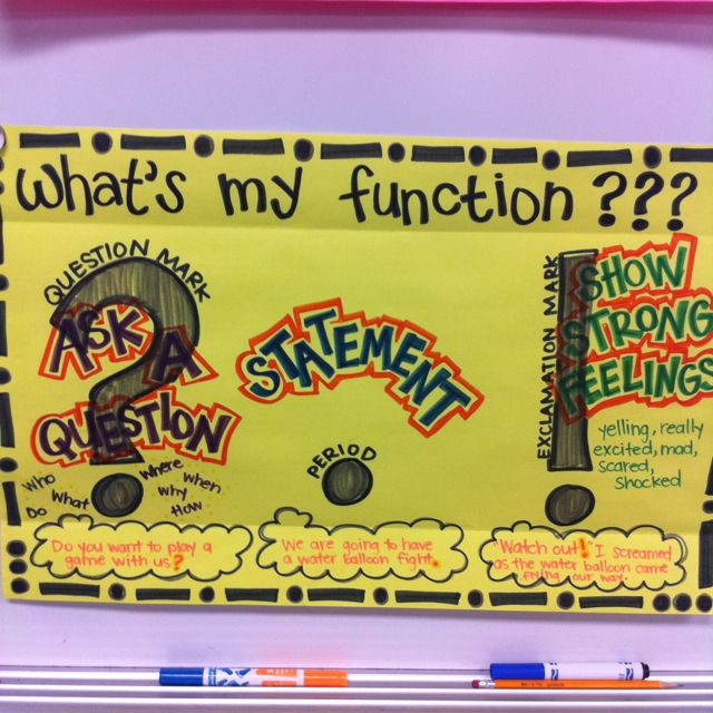 Ending punctuation anchor chart also school things charts rh pinterest