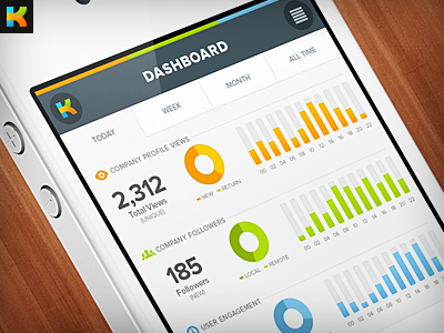 20 Incredible Analytics Designs Analytics Design Ios Design App Design