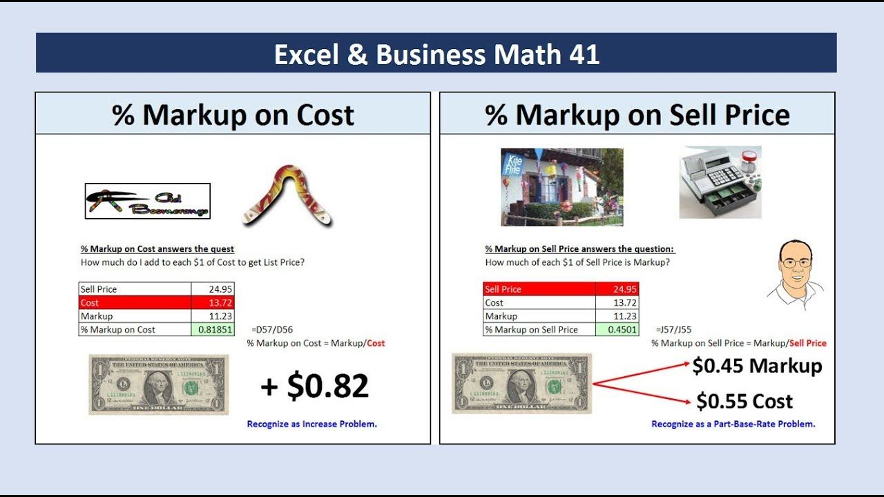 Excel & Business Math 41 Markup On Cost or Markup On Sell