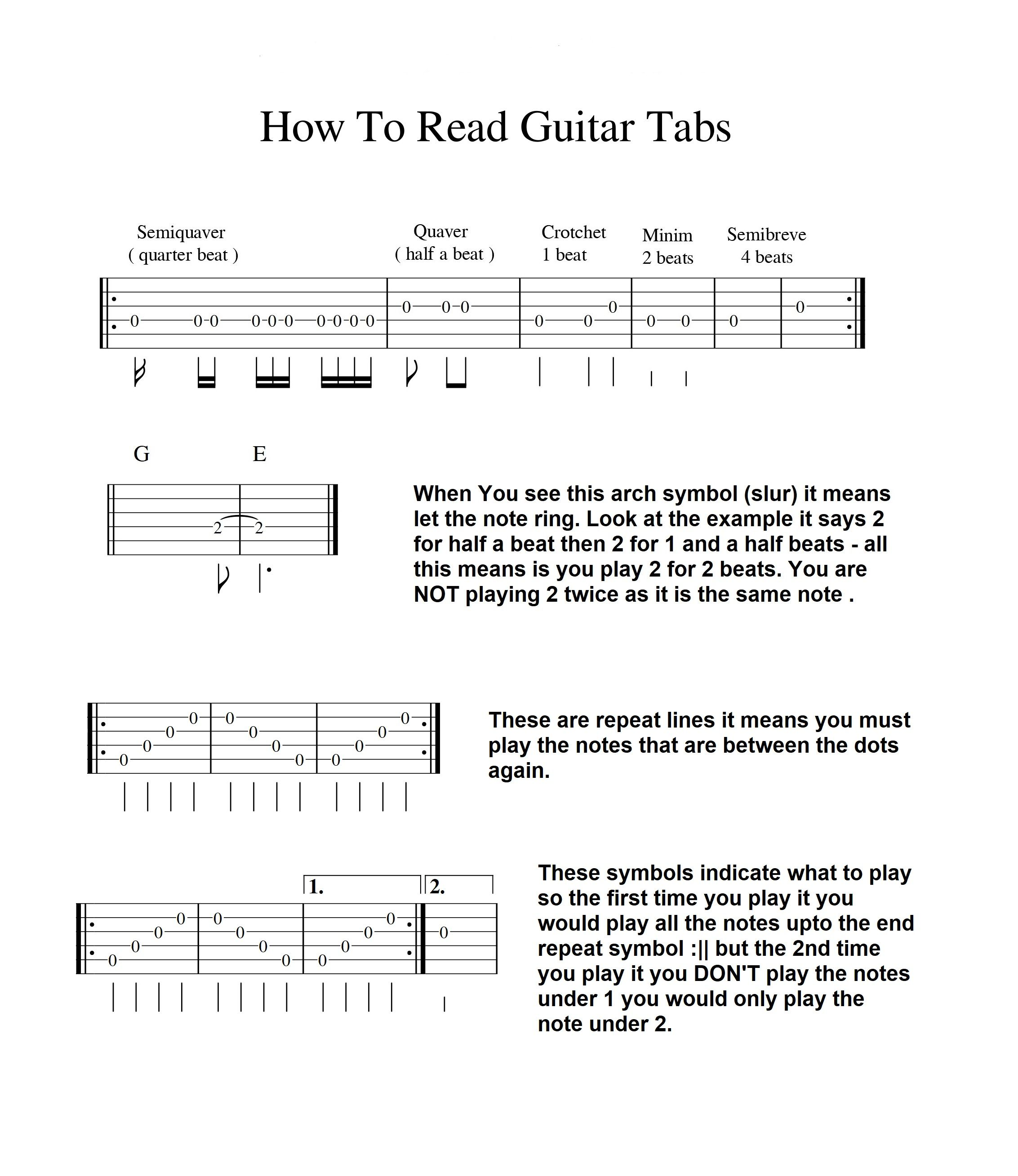 How To Read Guitar Tabs Pdf - arxiusarquitectura