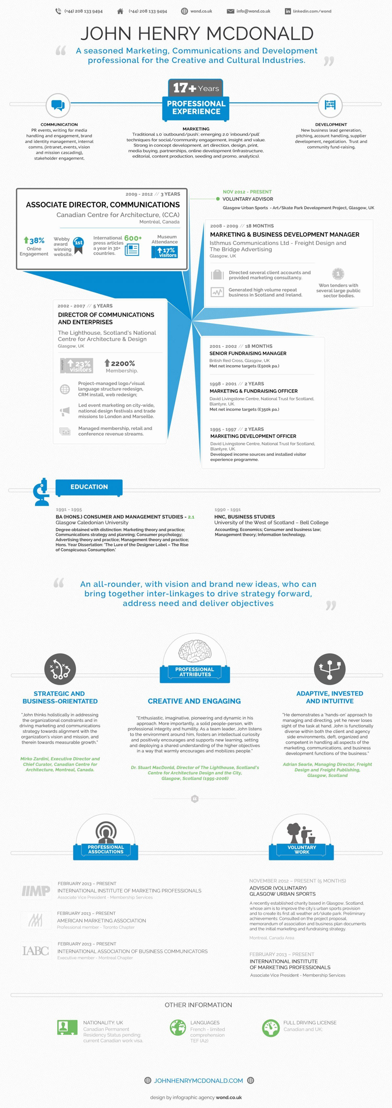 25 Infographic Resume Template Free ในปี 2020
