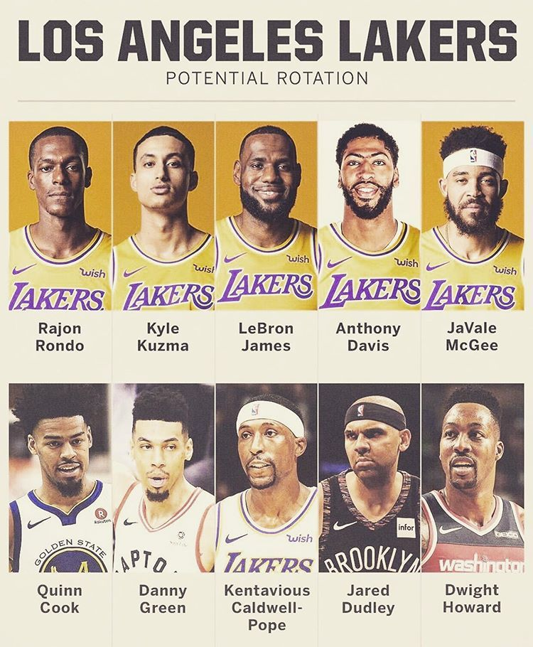Do You Agree With This Starting Lineup Anthonydavislaker Lakers Los Angeles Lakers Nba