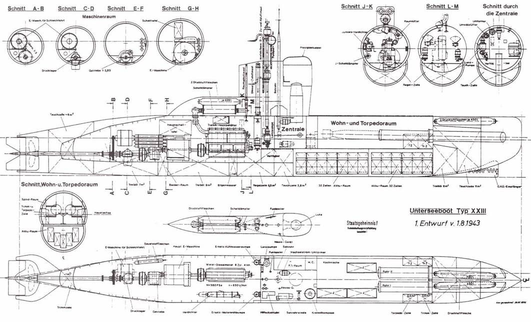german type xxiii u boat diagram wiring diagram information German Type XXIII Submarine