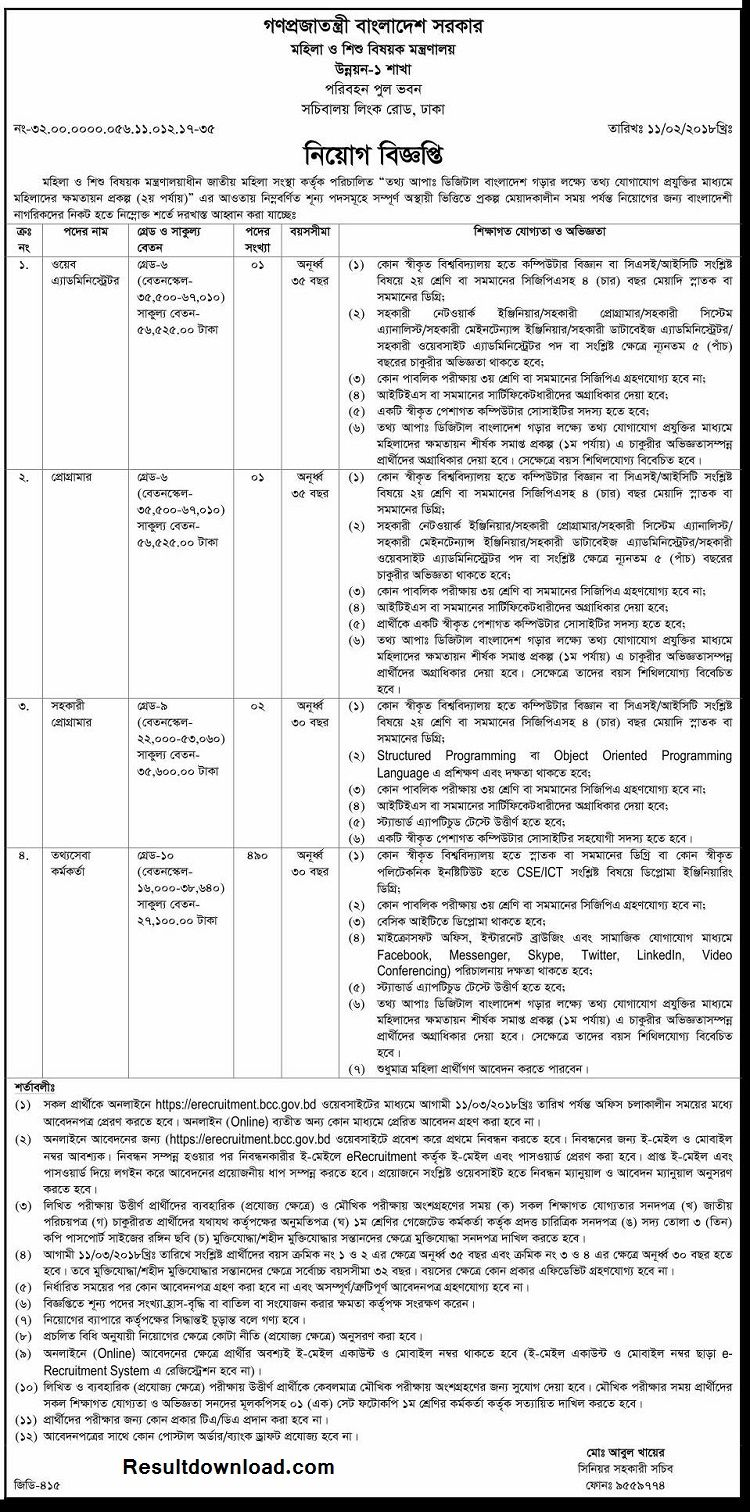 Ministry of Women And Children Affairs Job Circular 2018 in 2018 ...