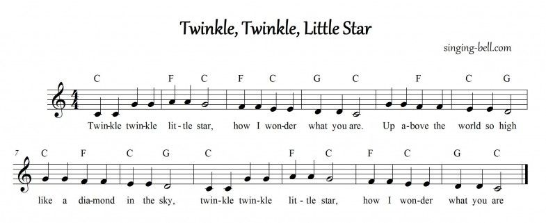 Twinkle Twinkle Little Star Free Mp3 Audio Download Free Music