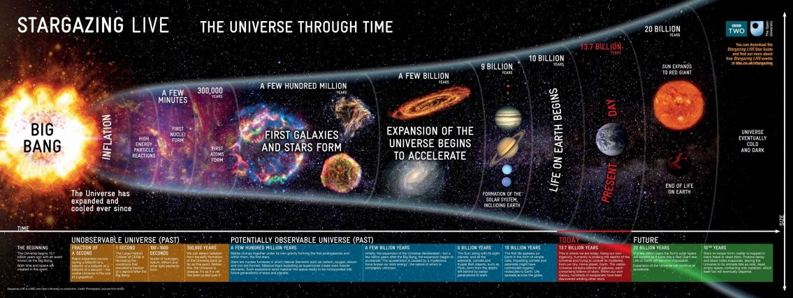 Pin On Astronomy Infographics