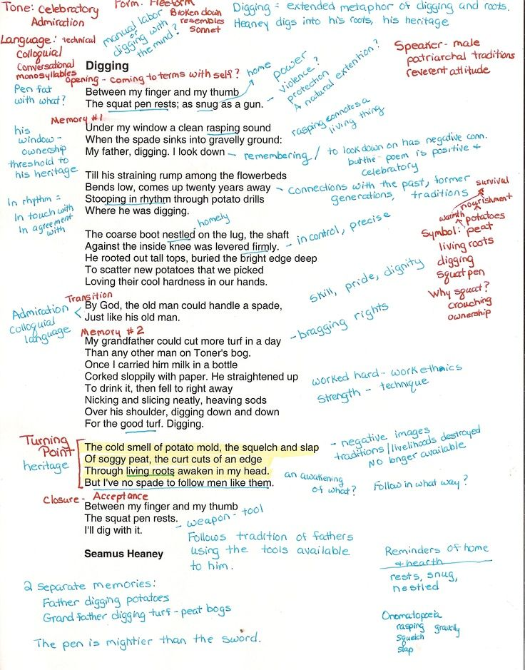How to Annotate a Poem via Pinterest | College and School ...