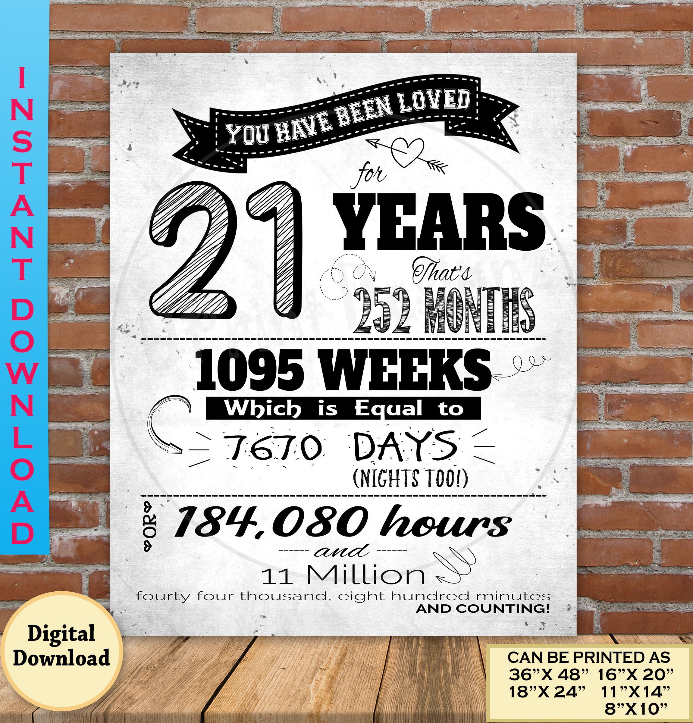 21st Birthday You Have Been Loved Printable Poster 21st Etsy In 2021 21st Birthday Boy 21st Birthday Poster 21st Birthday