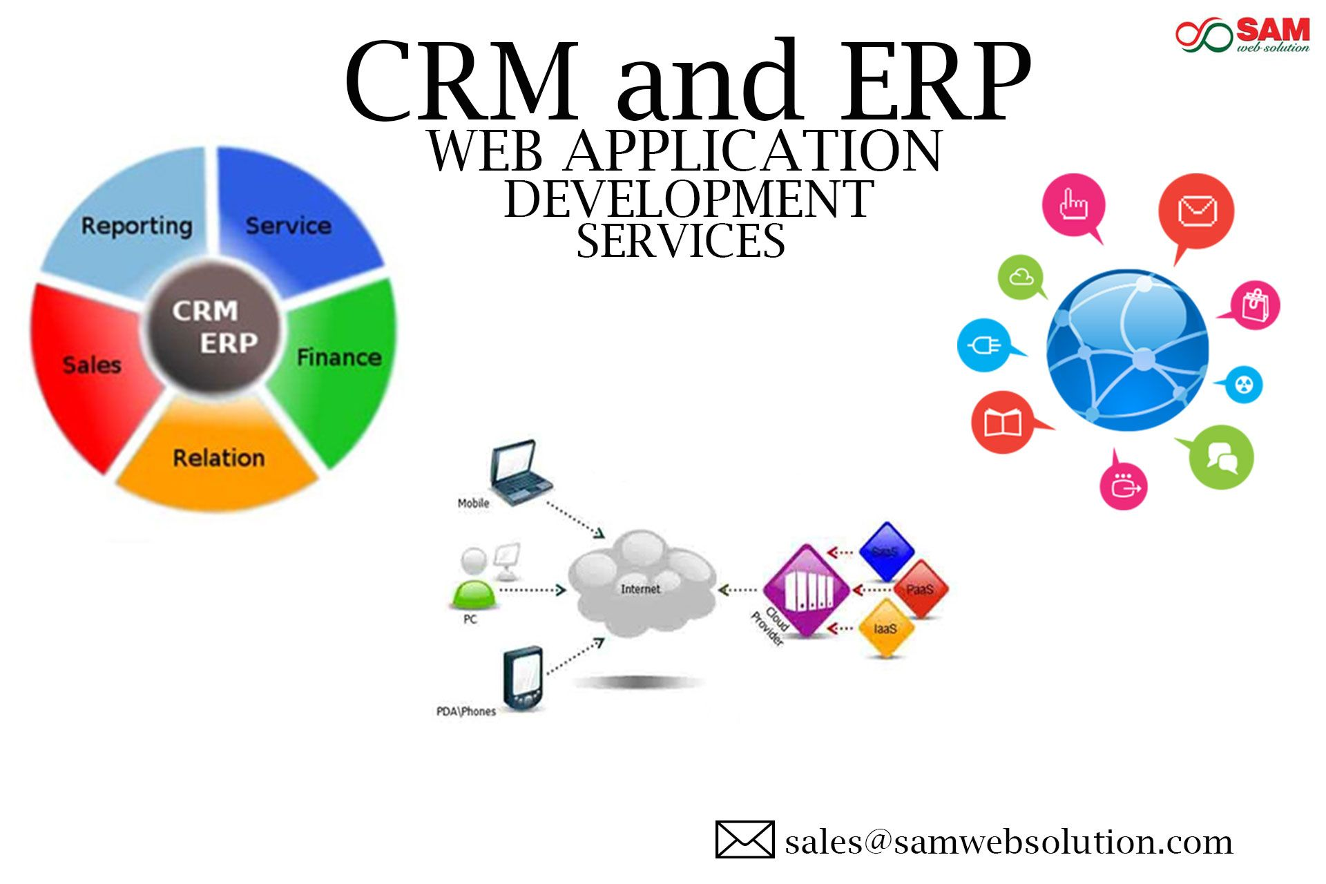 Crm And Erp Web Application Development Services Web Development Web Application Development Web Application Web Development