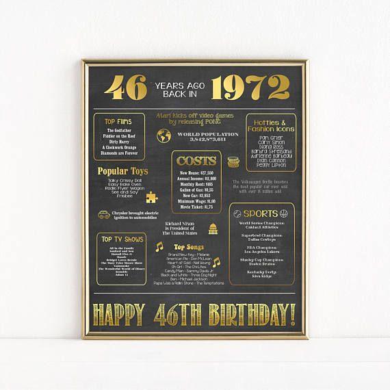 48th Wedding Anniversary Gift Ideas: Printable 48th Birthday Chalkboard Sign, Back In 1972