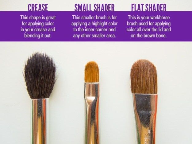 Photo of Building Your Brush Kit #howtoapplybling Building Your Brush Kit – Wake Up For M…