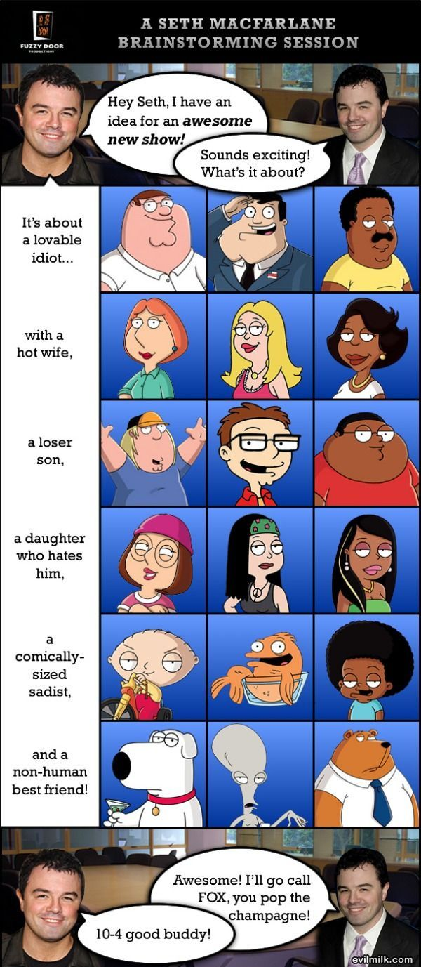 Family guy American dad Cleveland show they make me laugh