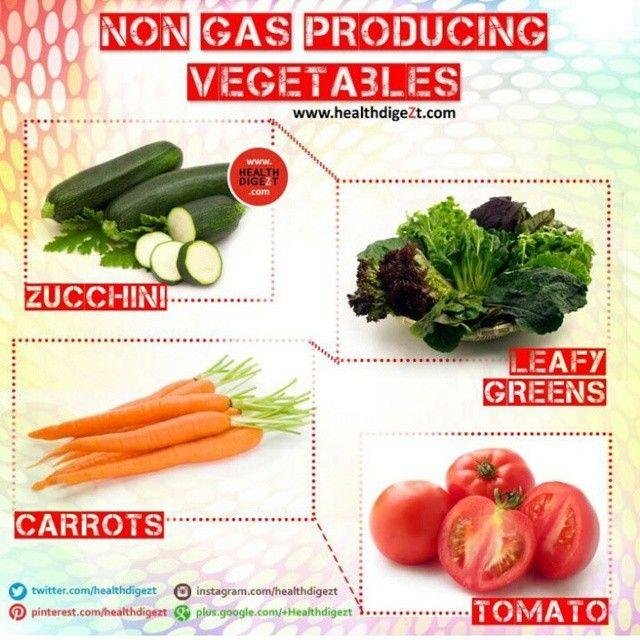 non gassy foods diet