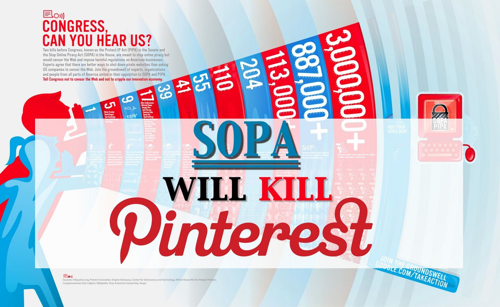 Save Pinterest, before January 24th! Sign a petition!
