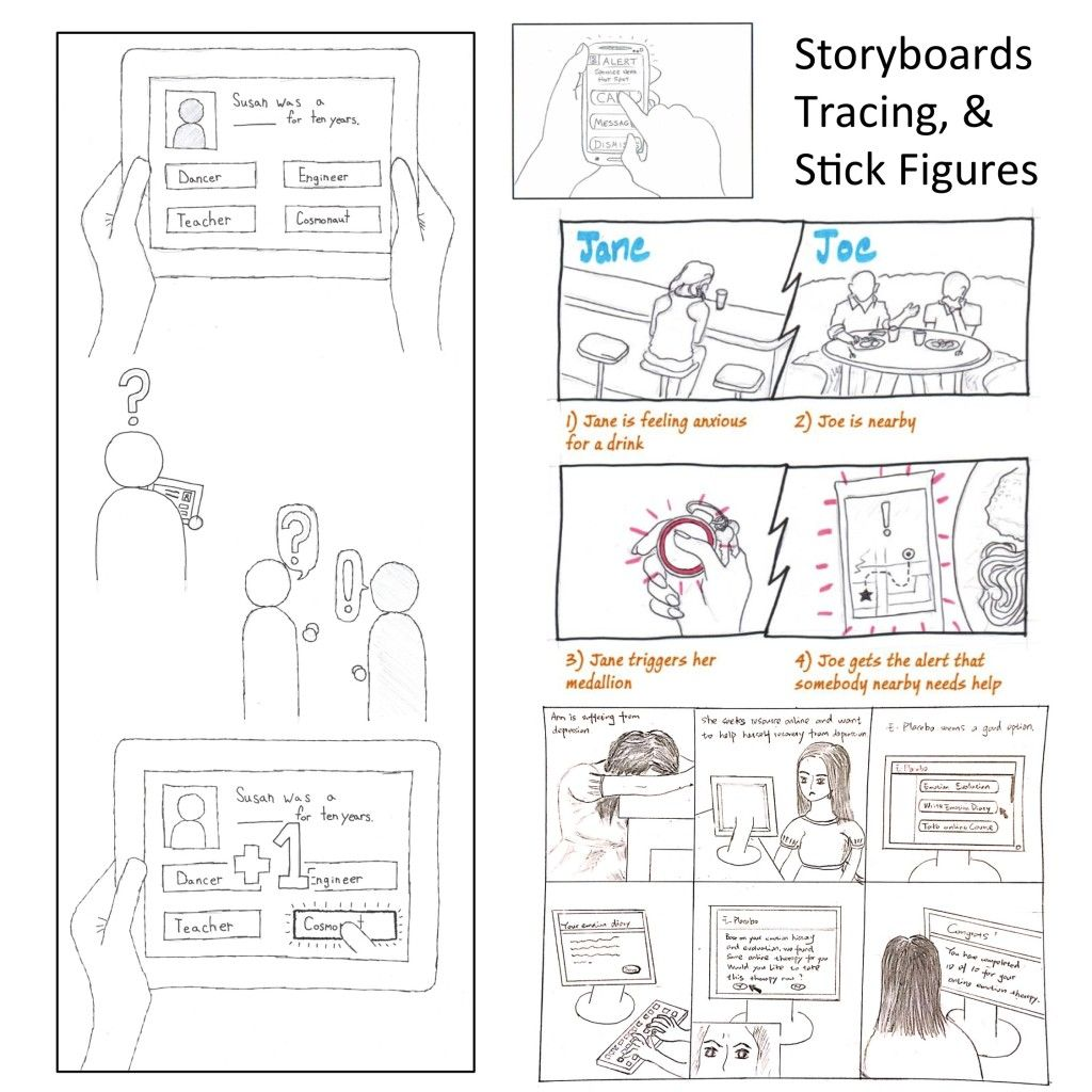 Students Successfully Used Storyboarding Simplified