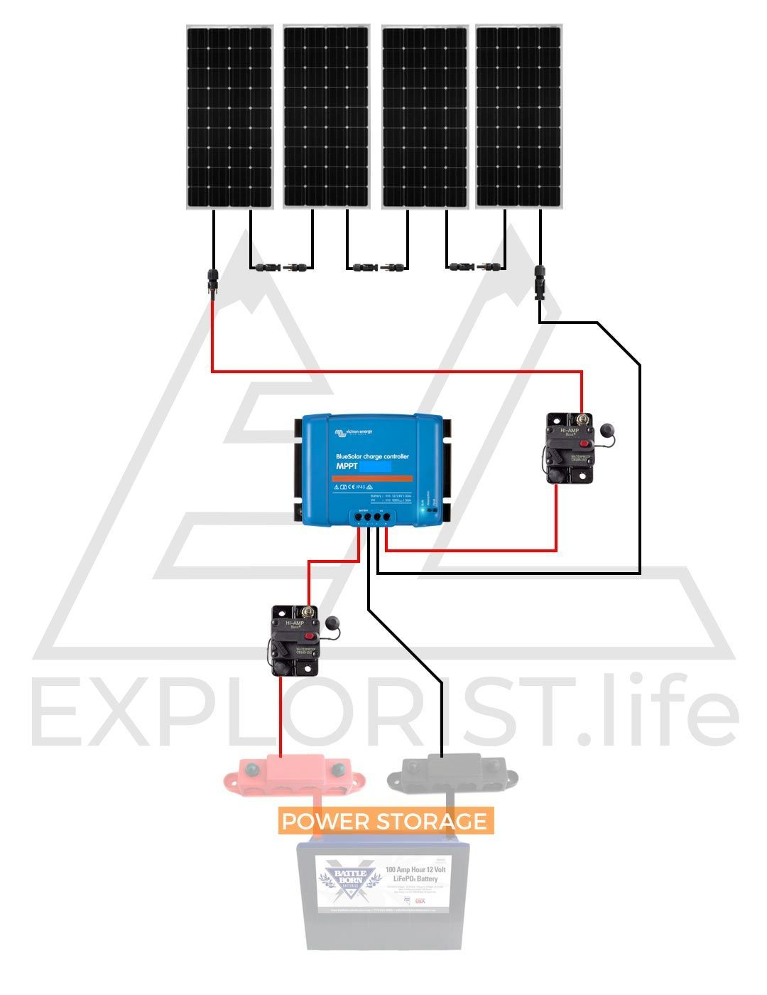 How To Design And Install Solar On A Camper Van Solar Energy System Solar Panel System Diy Solar Power System