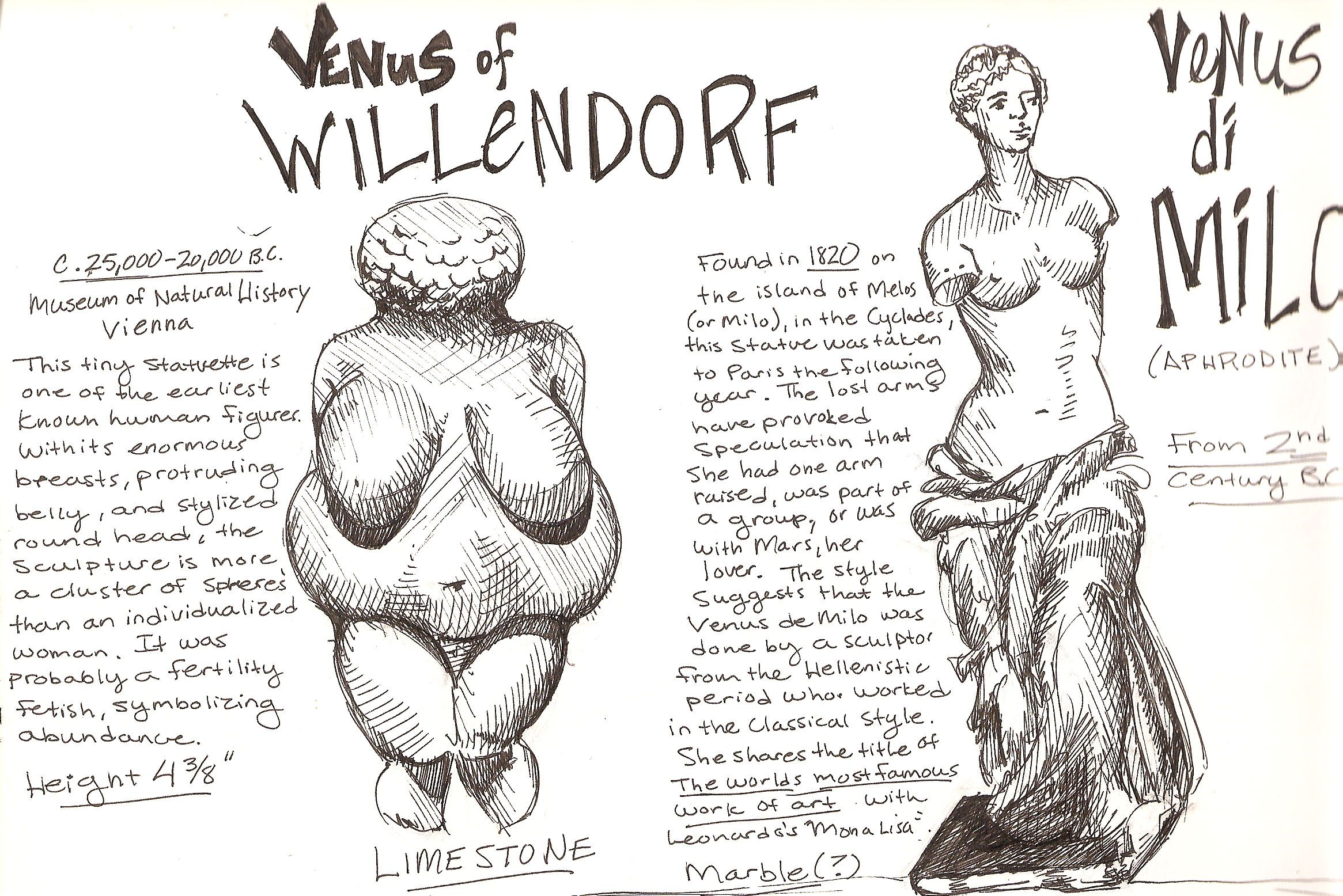 great sketchbook page example