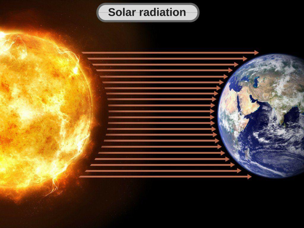 Thermal Radiation Cartoon