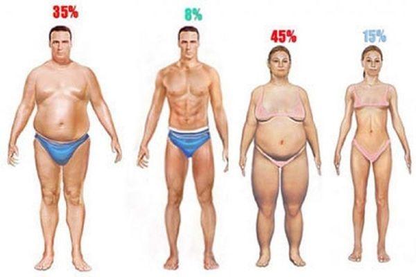 könnyű egészséges tippek a fogyáshoz fogyás csípőprotézis előtt