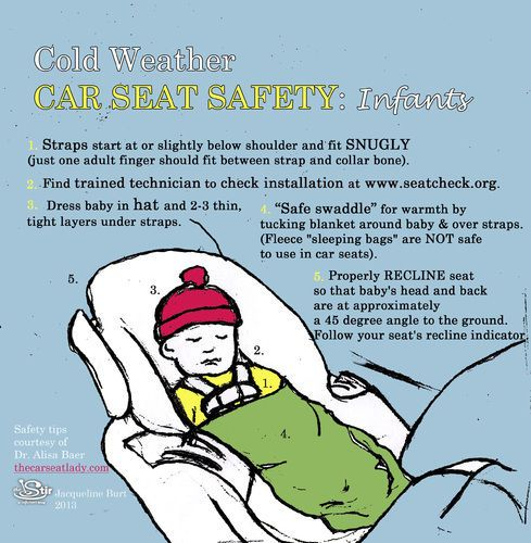 Cold Weather Car Seat Safety Tips You Need to Know Now | Car seat ...