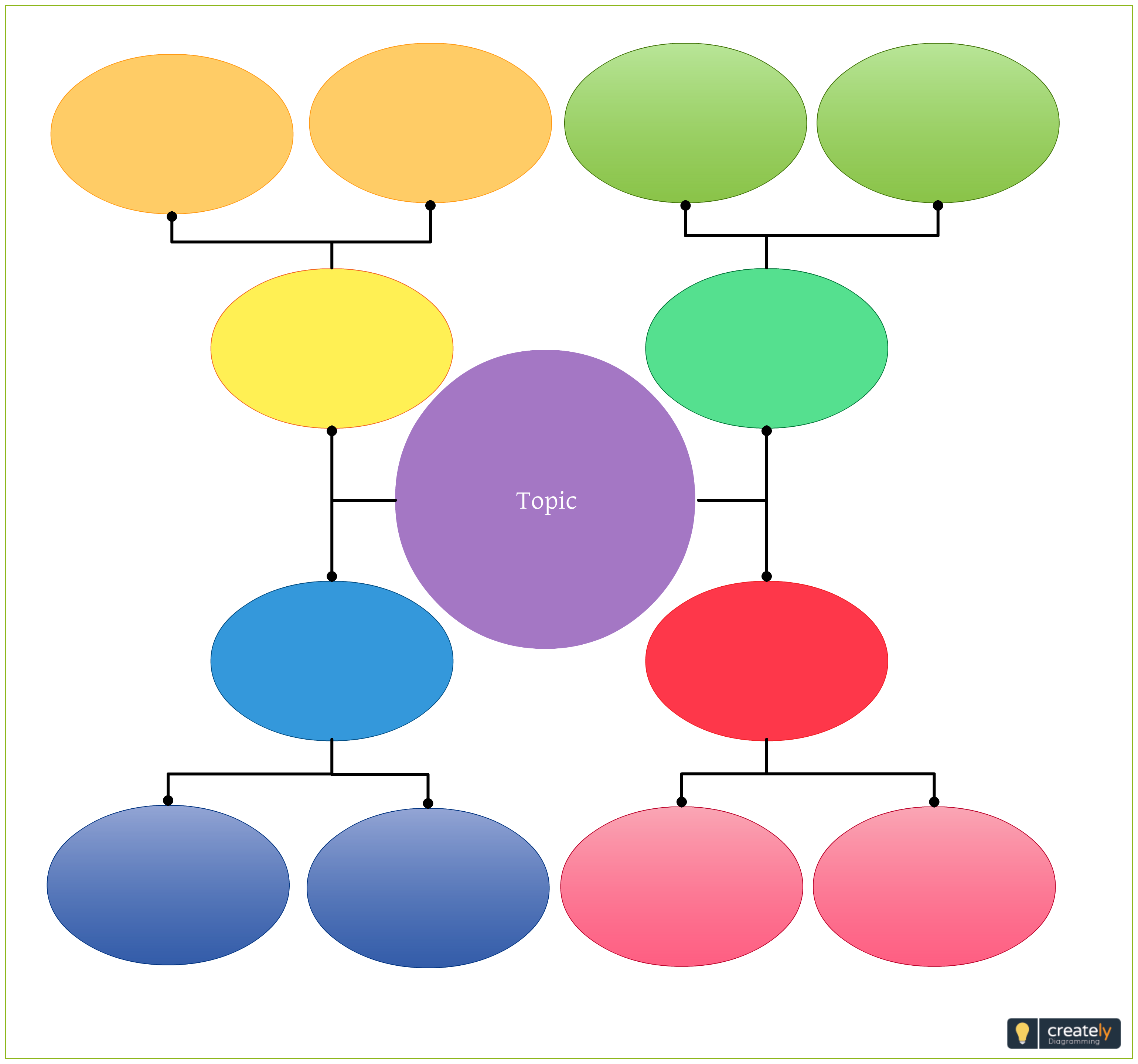 Cluster Diagrams Also Called Cloud Diagrams Are A Type
