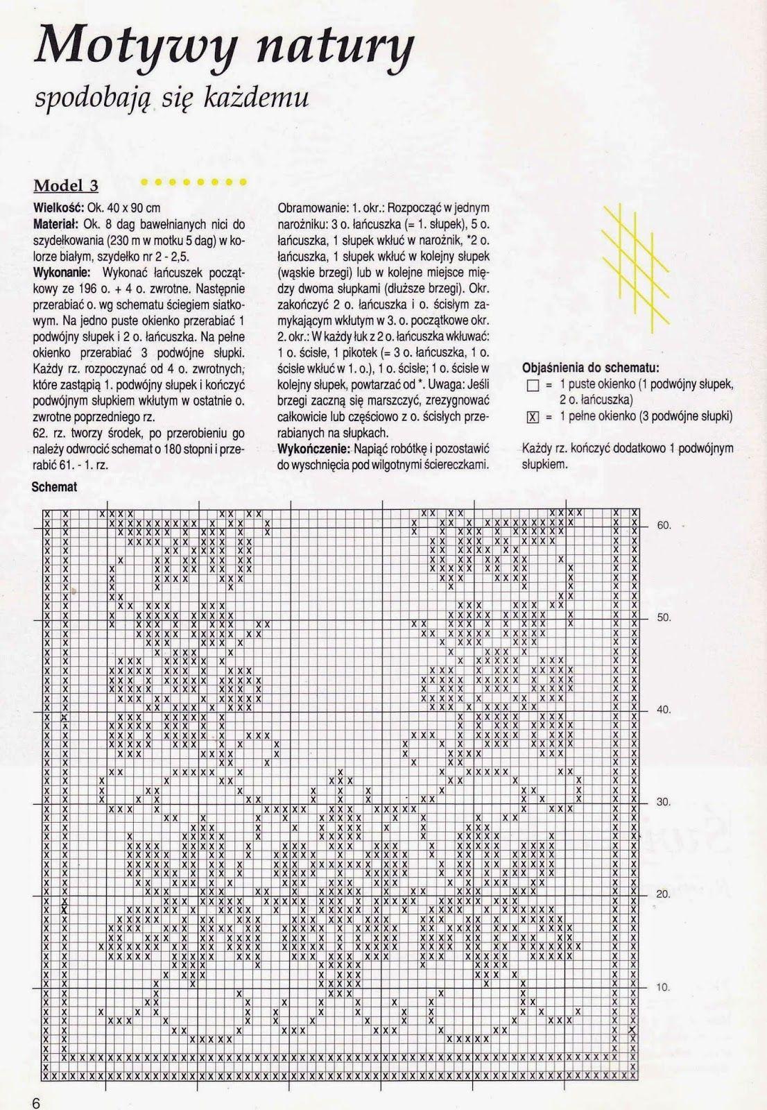 Pin de María Odiard en CARPETITAS EN CROCHET | Pinterest | Gráficos ...