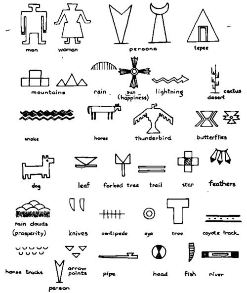 Indian Symbols Png 500 593 Pixels Indian Symbols Native American Symbols Symbol Drawing