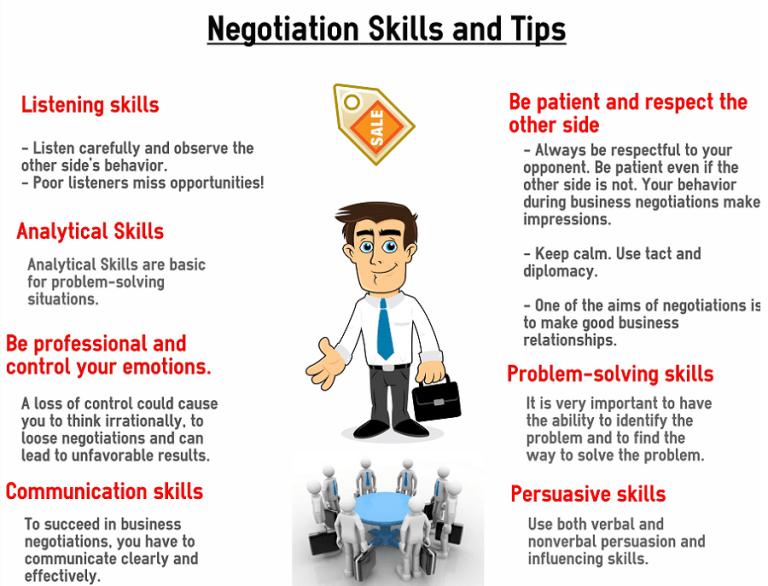 Business Infographics Free Download Business Skills Software Negotiation Skills Negotiation Skills Business Business Skills