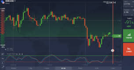 Is coutdowns classified under binary options
