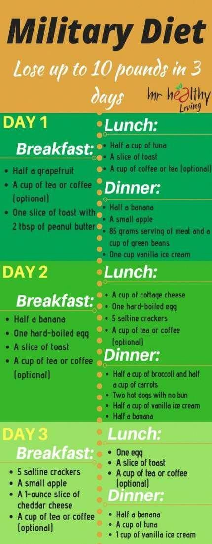 19 Ideas Fitness Motivacin Body Losing Weight 10 Pounds #fitness #BoiledEggDiet