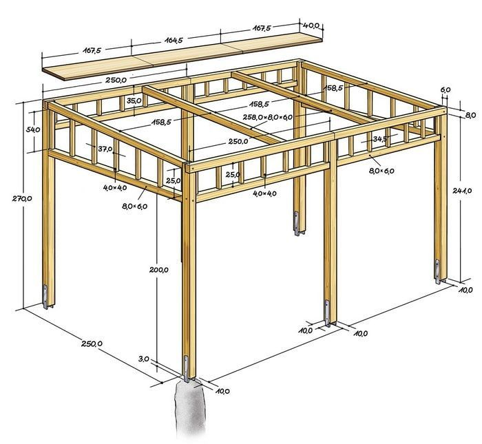 Photo of How to build a pergola and prepare for the process? – Neue Deko-Ideen